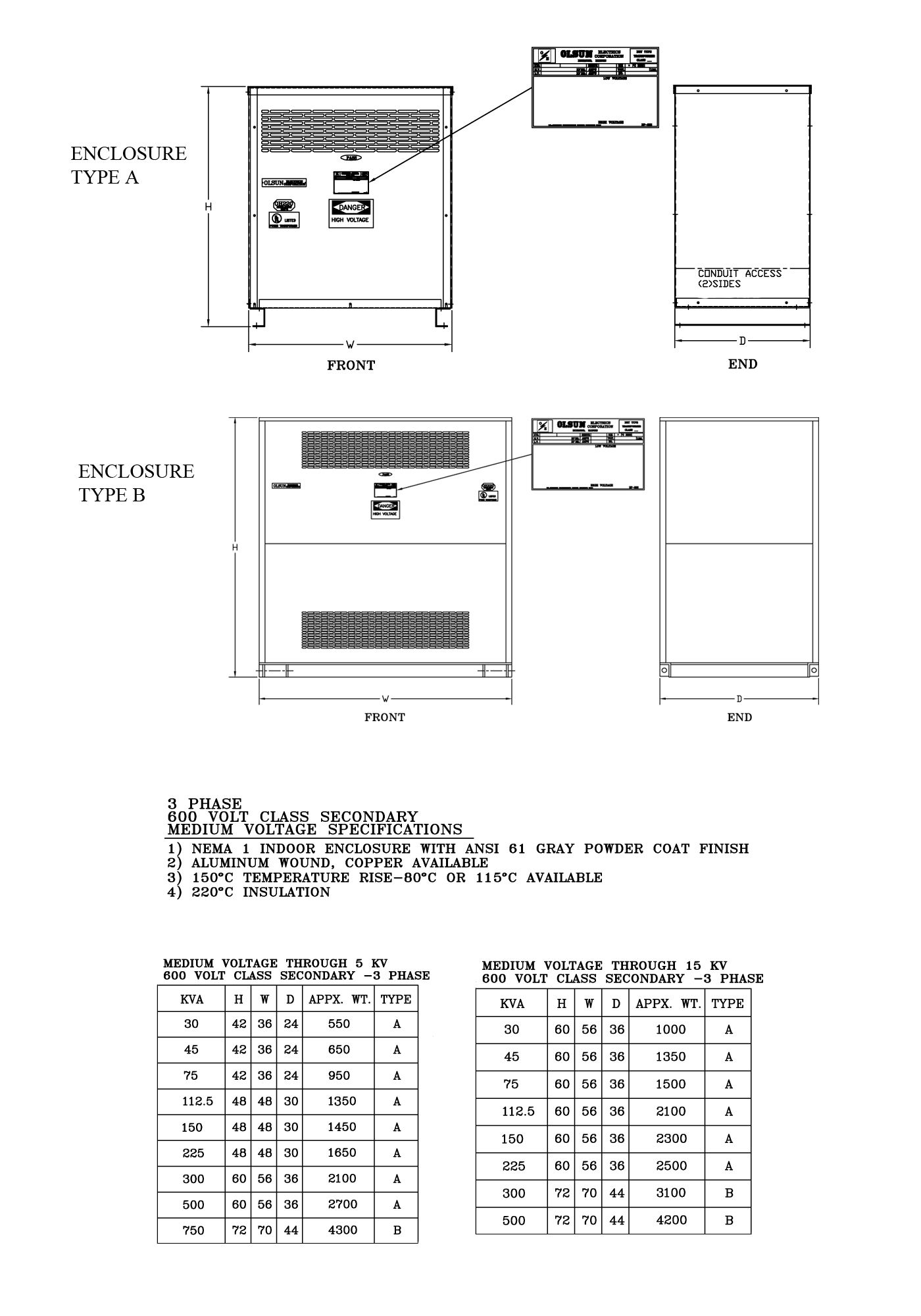 Three Phase 600 Volt Class Secondary Secondary Insulation Floor Plans