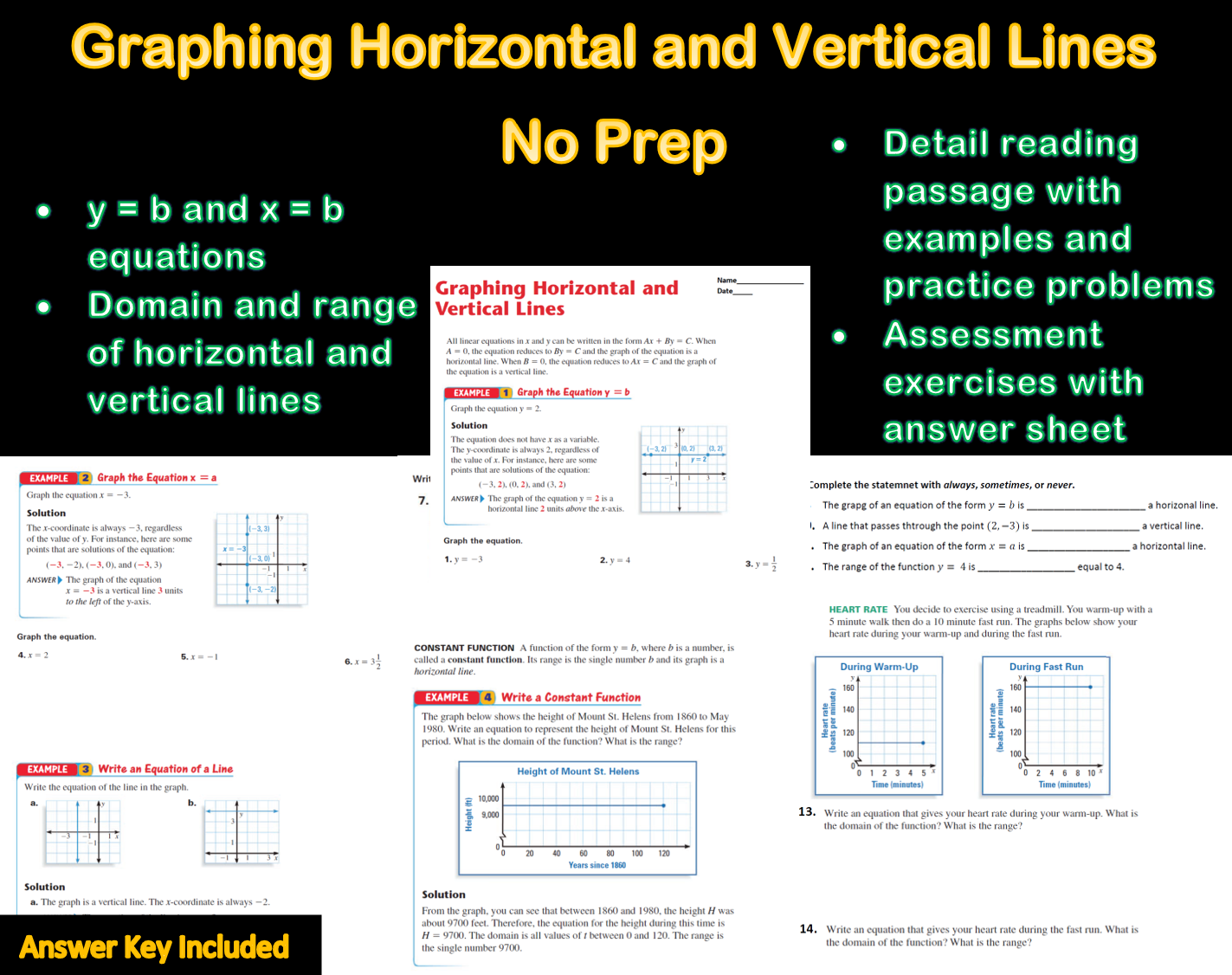 Graphing Horizontal And Vertical Lines Lesson No Prep