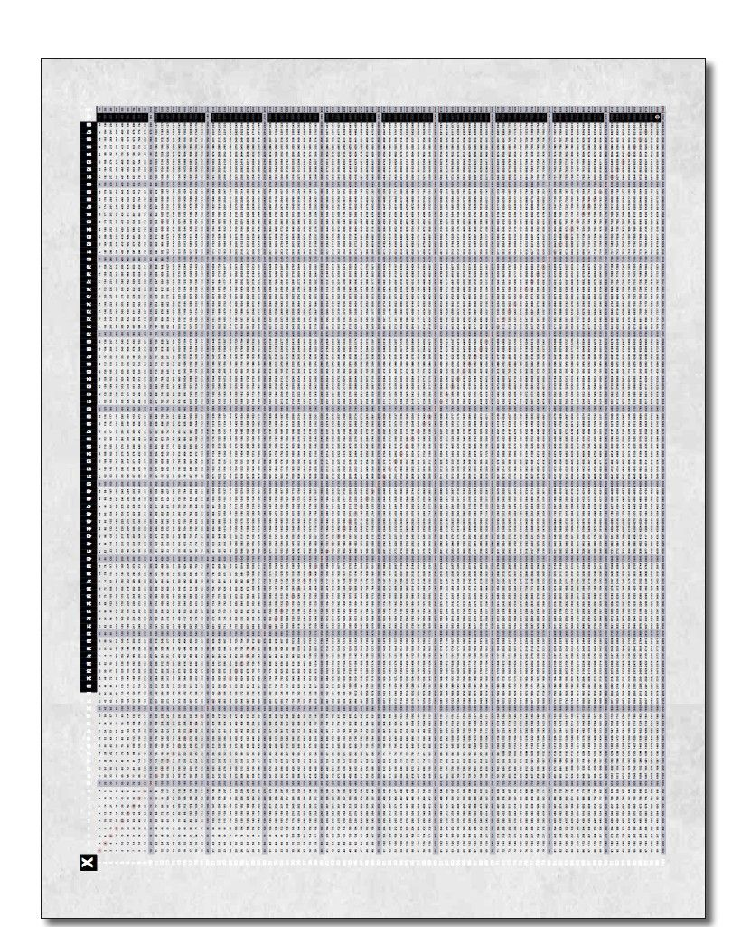 This giant multiplication chart has more practical applications than just answering times provides  ready way to look at fact also rh pinterest
