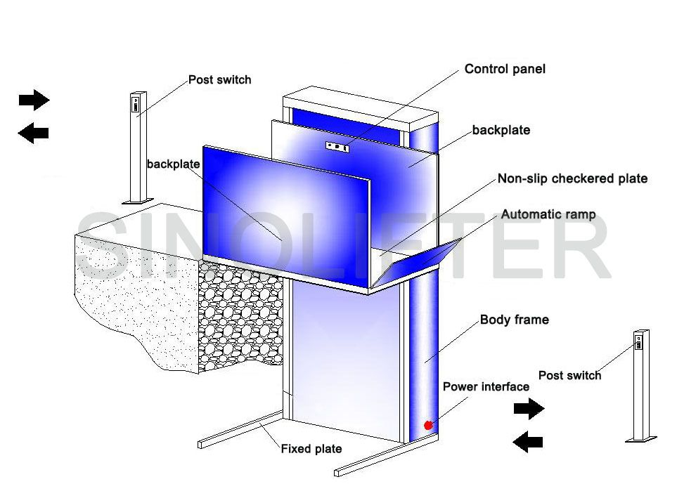 034a7f1f4ae342b06ac32bfd14f12c11 wheelchair lift, for better movement of the disabled or elder savaria multilift wiring diagram at eliteediting.co