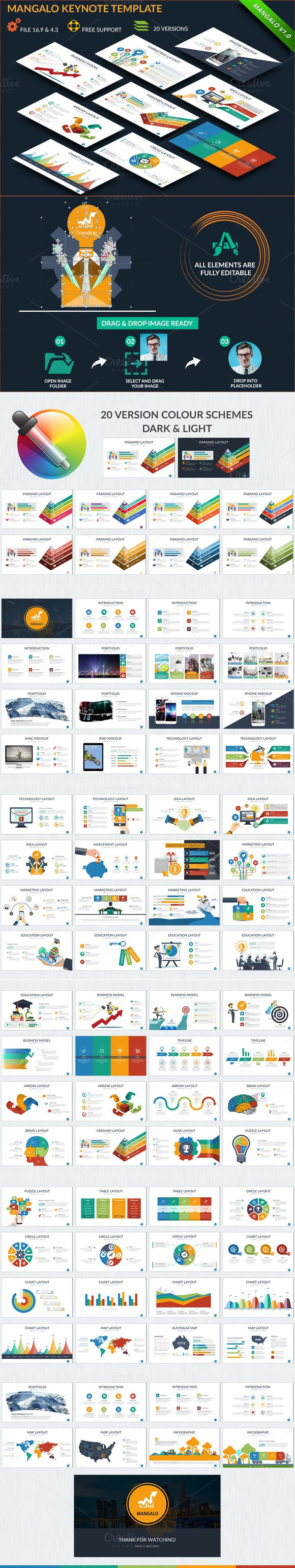 Mangalo Keynote Template. Business Infographic