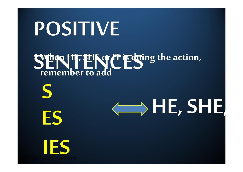 Simple Present 3rd Person Negative Interrogative