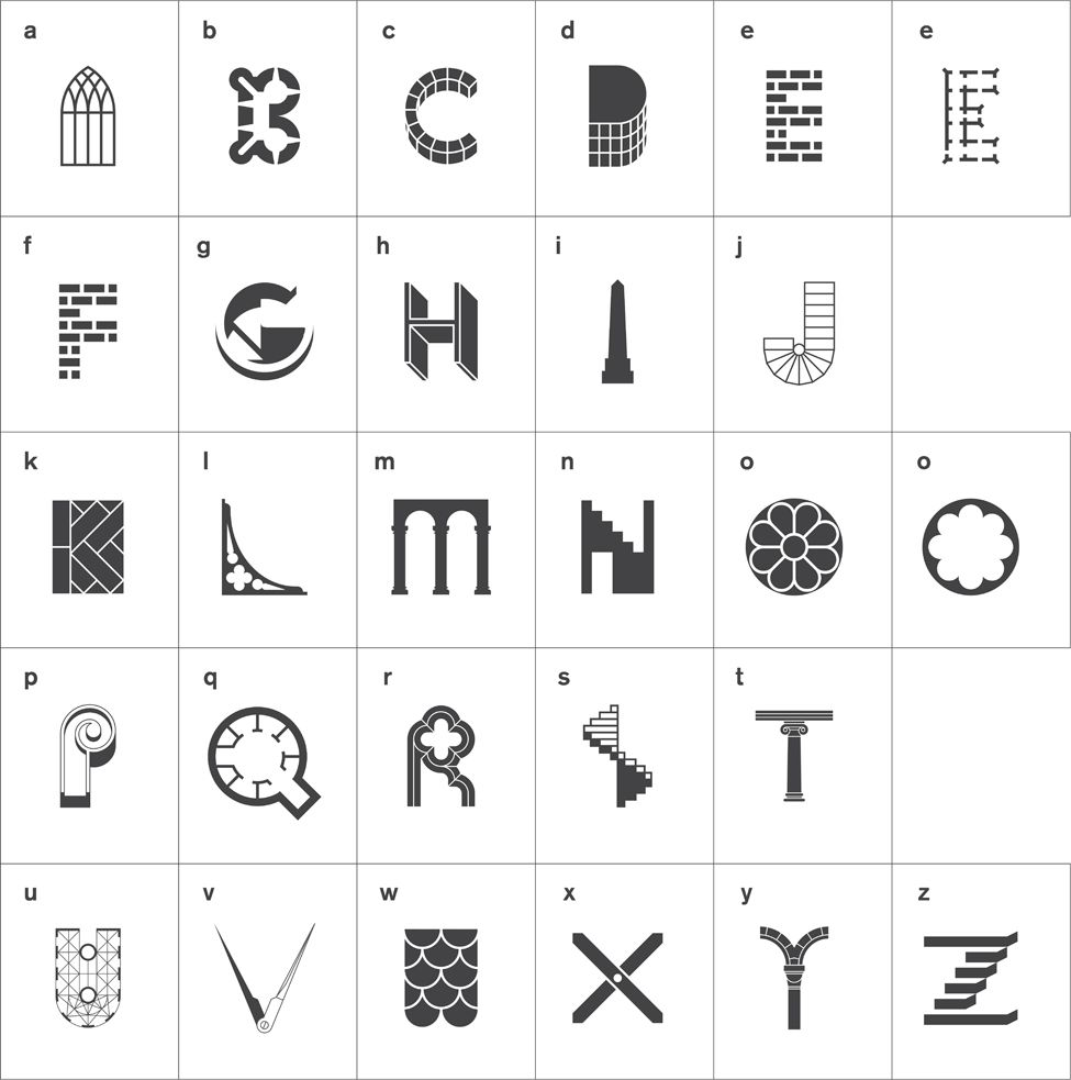Simple Typography Spells Out A Powerful Motivation For: Typography, Architectural
