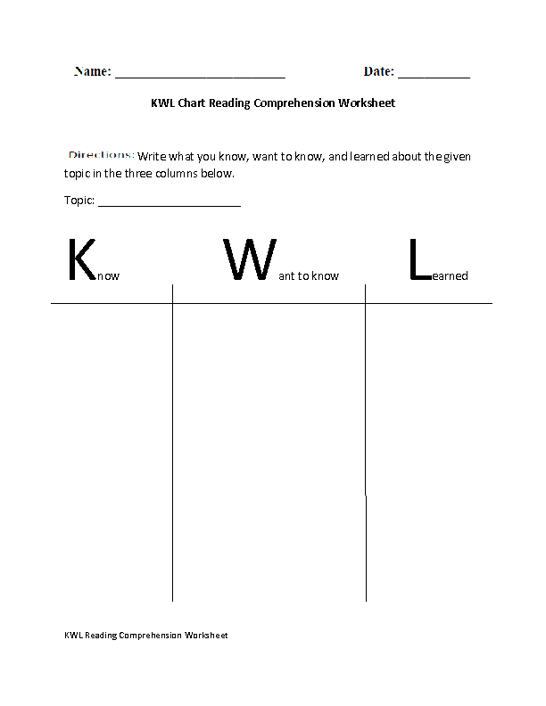 Kwl Reading Comprehension Worksheet  Kwl Charts