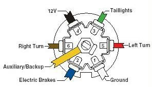 wiring trailer lights diagram – the wiring diagram, Wiring diagram
