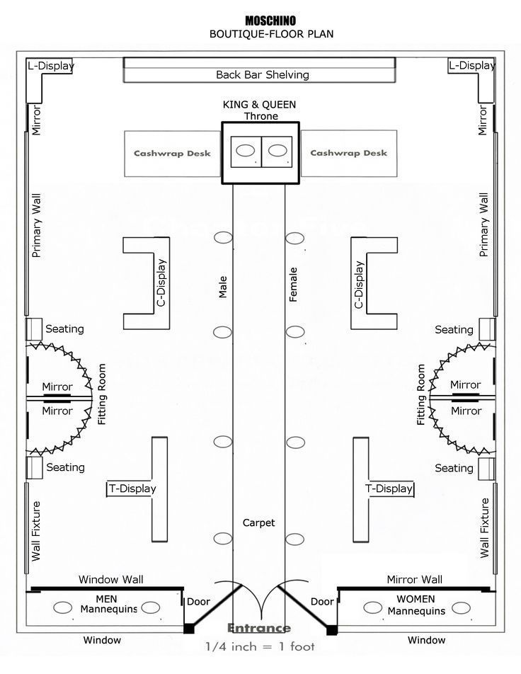 retail clothing store floor plan www pixshark Store
