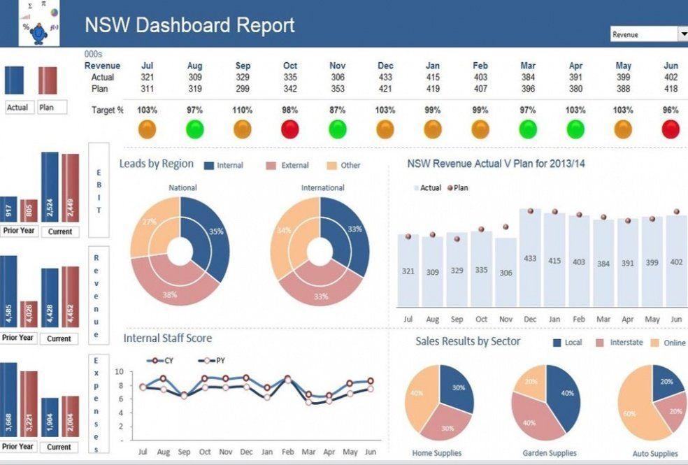 Traffic Light Excel Dashboard Dashboards Analytics Dashboard