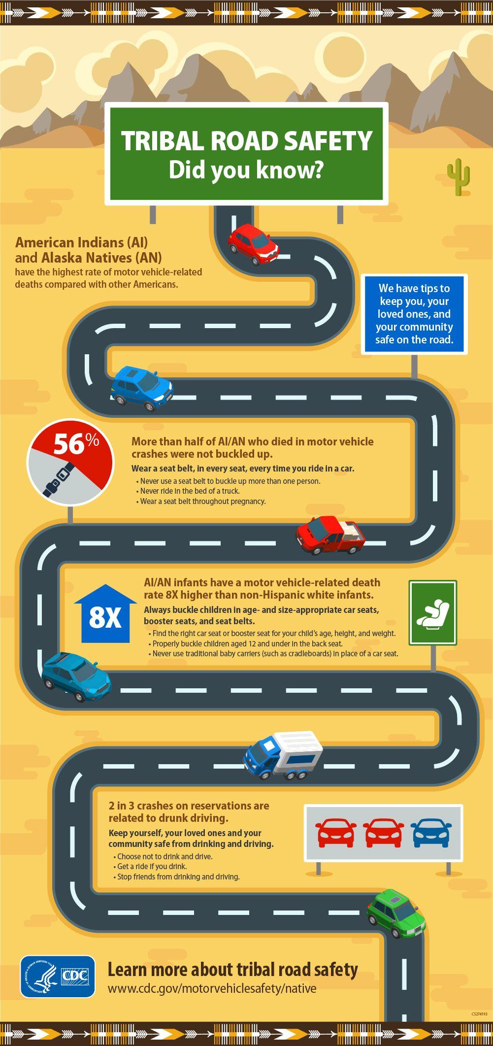 Terrific Safercar Gov The Right Car Seat Ideas - Cars Image Engine ...