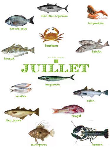 Calendario Repas.Fruitsdemer07 1 Vocabulaire Recette Repas Nourriture