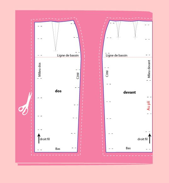 Toile apprendre coudre loisirs cr atifs couture for Apprendre a coudre des vetements