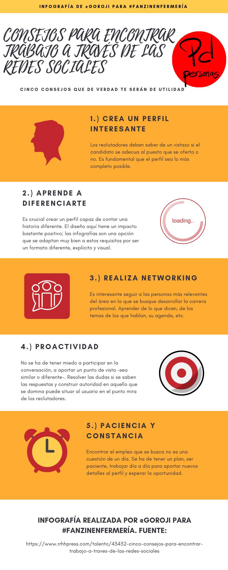 Consejos Para Encontrar Empleo A Través De Las Redes Sociales Fanzine Socialismo Redes Sociales Consejos