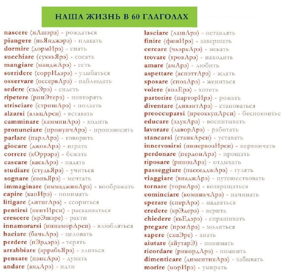 Pin Ot Polzovatelya Nelli Na Doske Italyanskij Yazyk Italyanskie