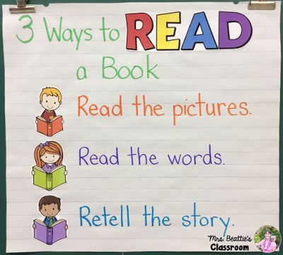 If you're using The Daily 5 in your classroom, you will want to teach your students the 3 Ways to Read a Book. This great anchor chart is something they will return to again and again!