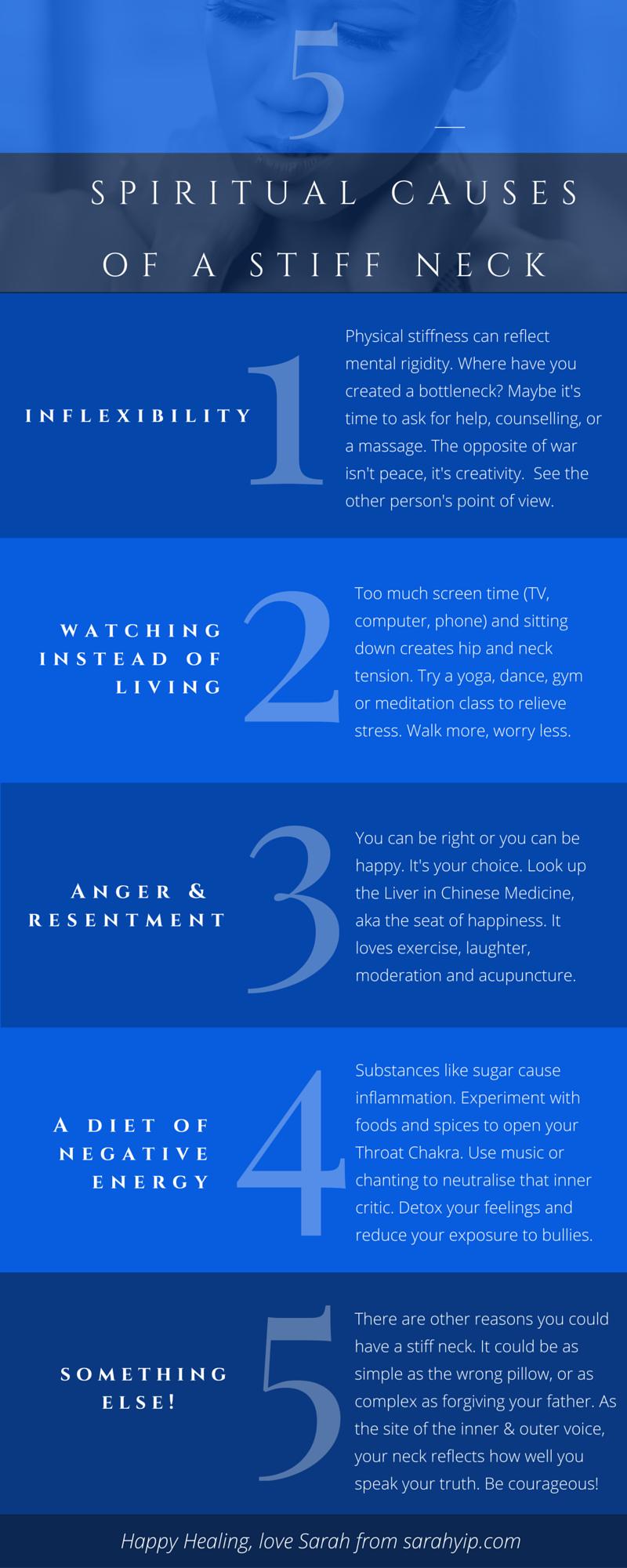 5 Spiritual Causes of a Stiff Neck – Healing the Throat