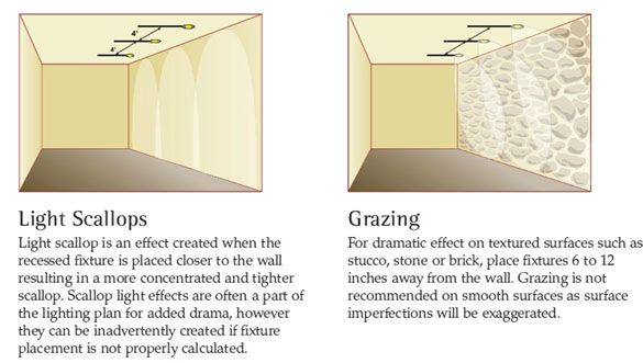 Wall Grazing vs Wall Wash  sc 1 st  Pinterest : wall wash lighting placement - www.canuckmediamonitor.org