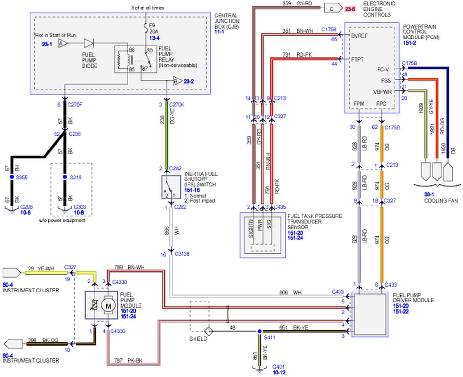Ford Fuel Pump Wiring Diagram Within Ford Ranger Interior Trailer Light Wiring Ford Ranger