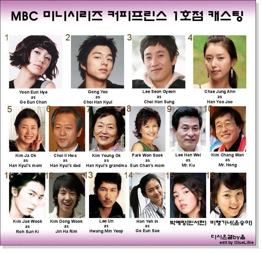 Coffee Prince Cast. Coffee prince, Han sang, Korean shows