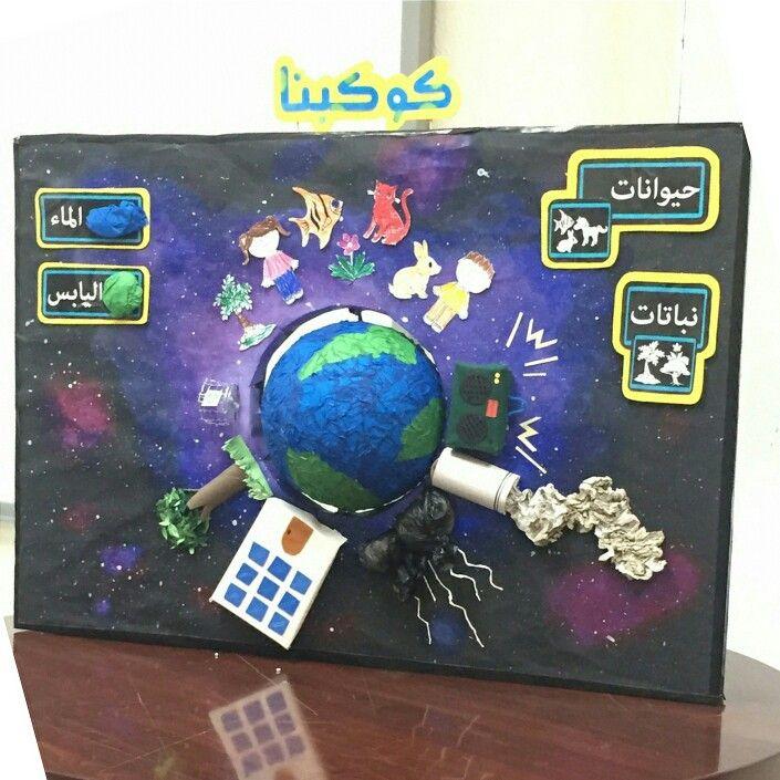 لوحة إعلان لوحدة كوكبنا تتحدث عن كوكب الأرض مقسمة إلى ثلاثة أقسام بالإضافة إلى مفتاح اللوحة موزع على الأجناب العلوية القس Diy And Crafts Book Nooks Crafts