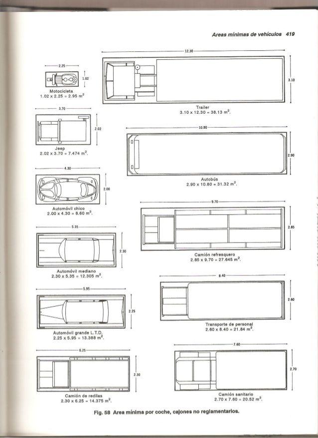 Medidas estacionamiento buscar con google proyecto 5 for Normas para planos arquitectonicos