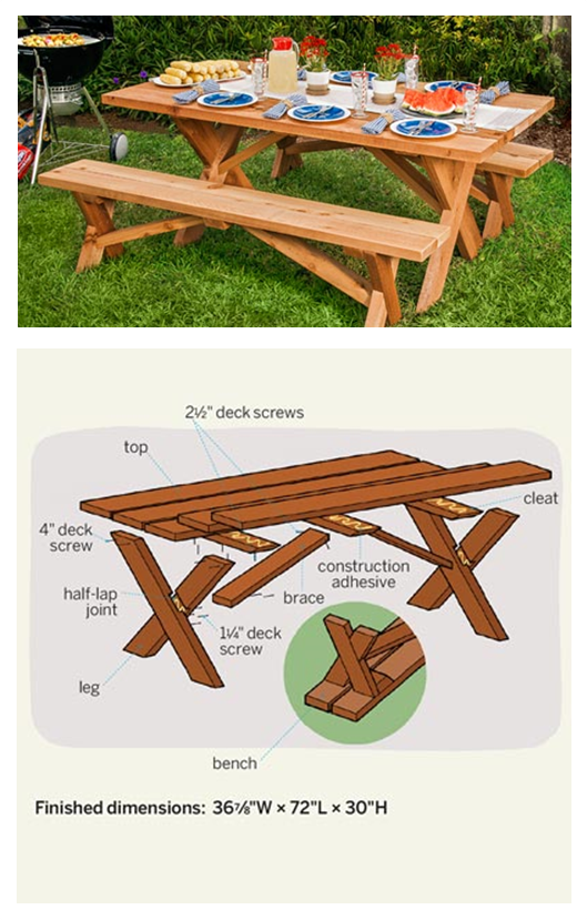 How To Build A Classic Picnic Table Build A Picnic Table Diy
