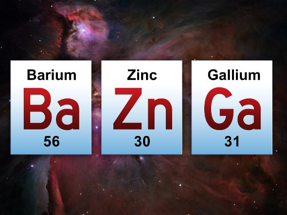 Chemistry Puns With the Periodic Table of Elements Chemistry puns - best of periodic table puns