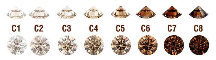Chocolate diamond brown diamonds and everything you need to know