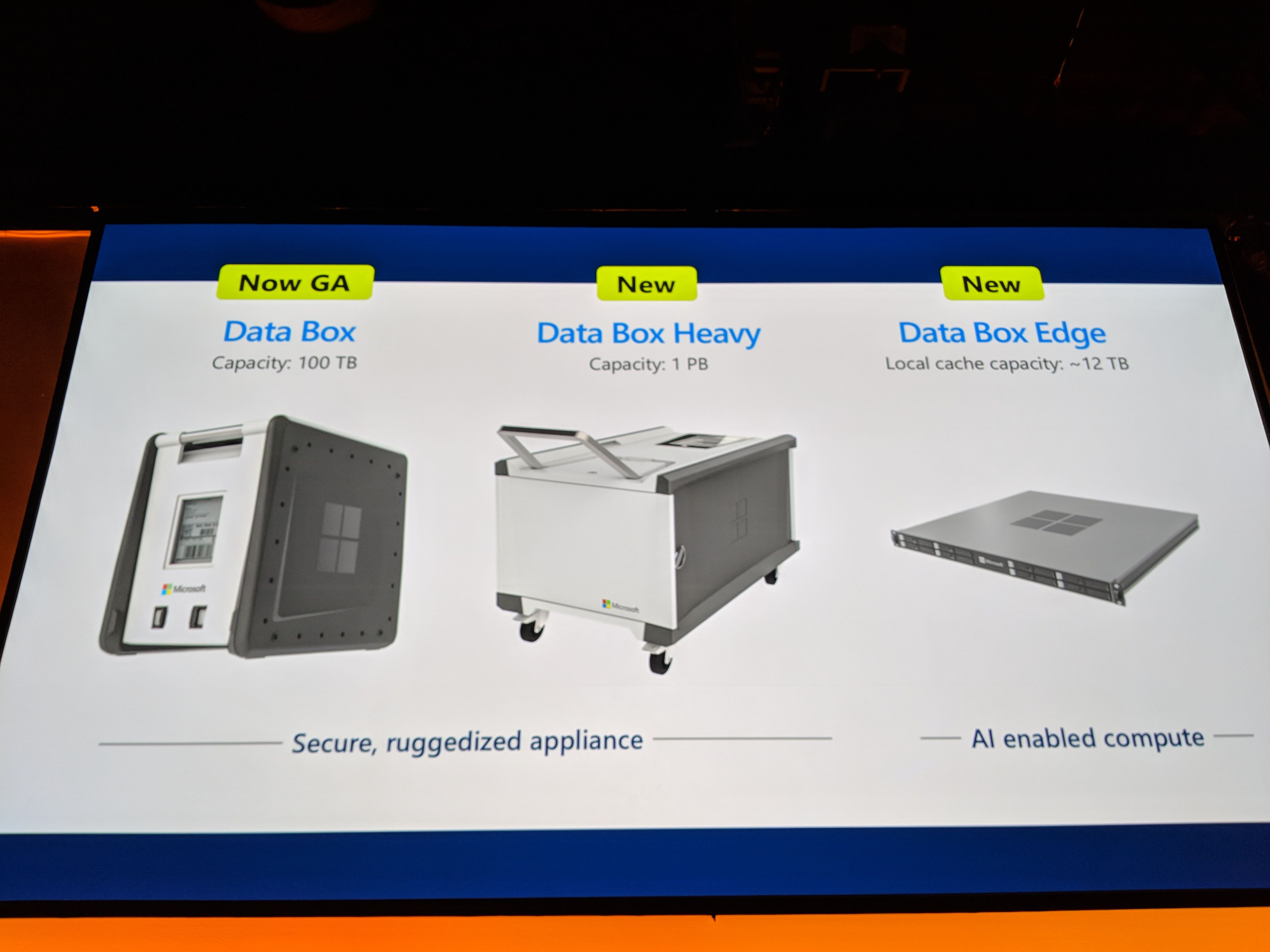 Microsoft Wants To Put Your Data In A Box Microsoft Box New