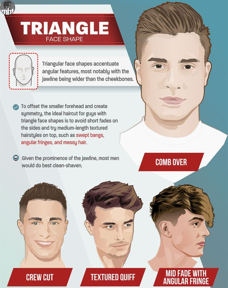 Hairstyle For Triangle Face Shape Male In 2020 Face Shape Hairstyles Mens Haircuts Short Heart Shaped Face Hairstyles