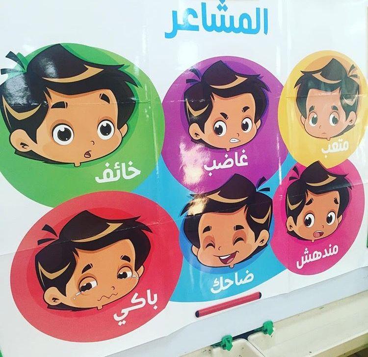 لوحة المشاعر Arabic Worksheets Clip Art Children