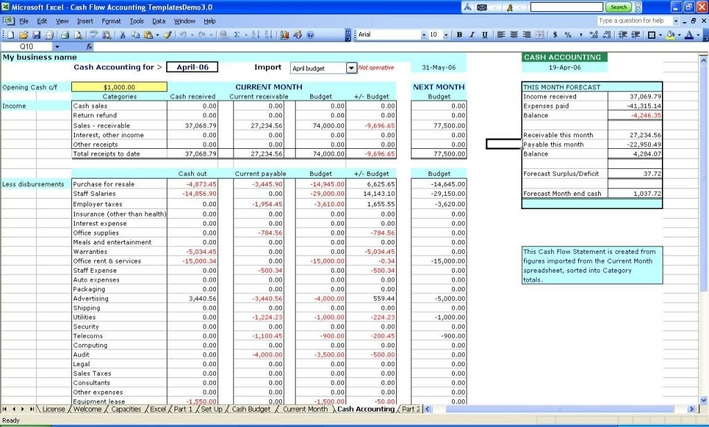 Examples Of Predefined Report Include Track With Invoice Aging - monthly financial report excel template