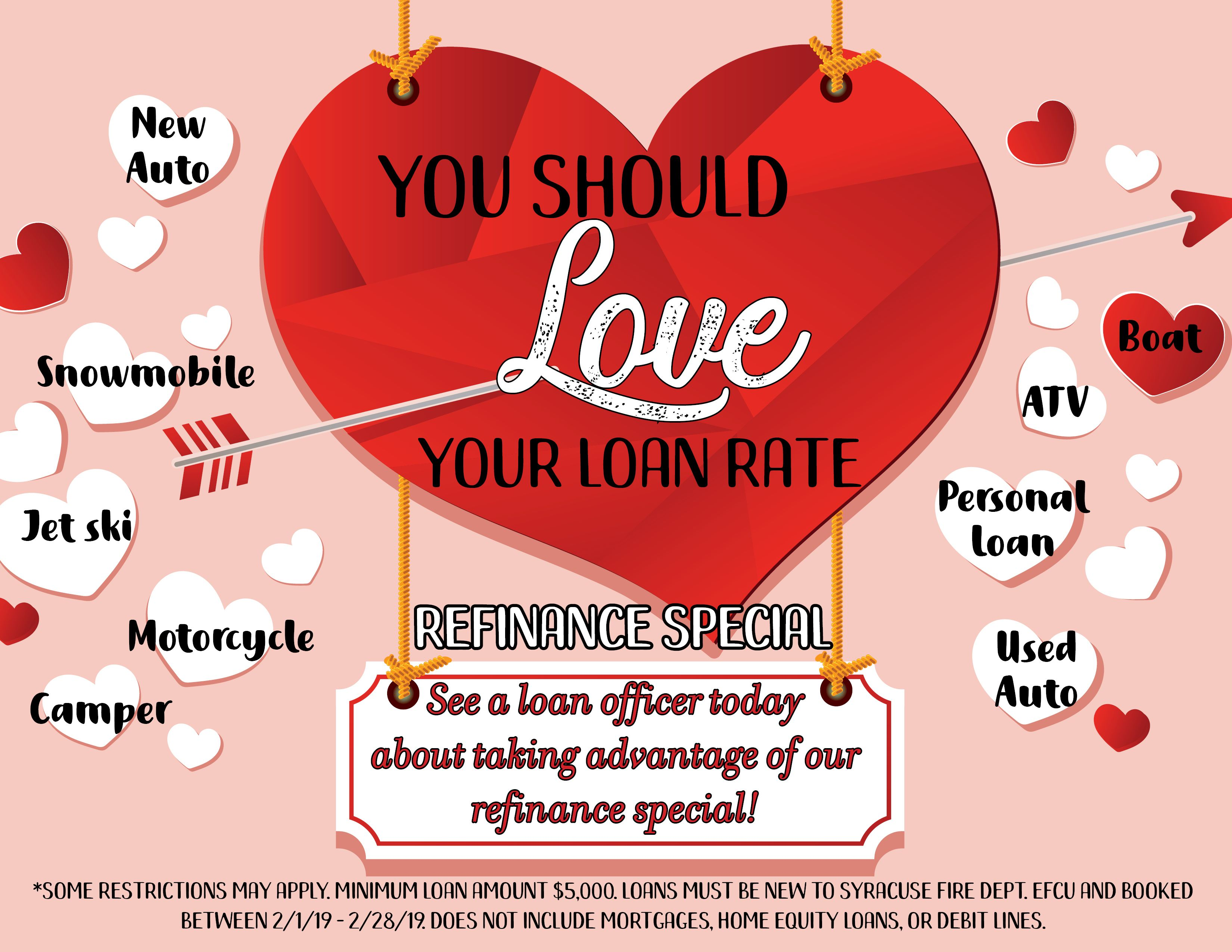 Current Rates Sfd Credit Union Financial Institutions Current Personal Jet