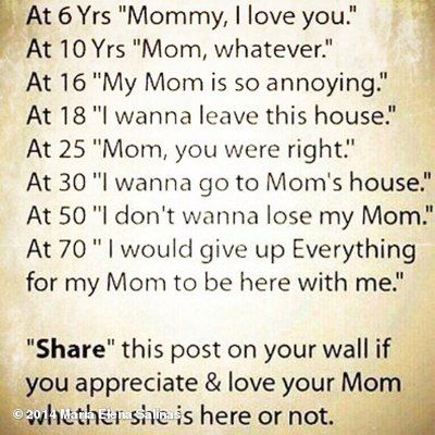 Where Did The Content Go Whosay Mom Quotes I Miss My Mom I Love You Mom