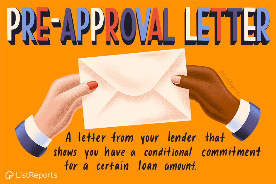 Pre Approval Letter In 2020 Real Estate Infographic Home Buying Lettering