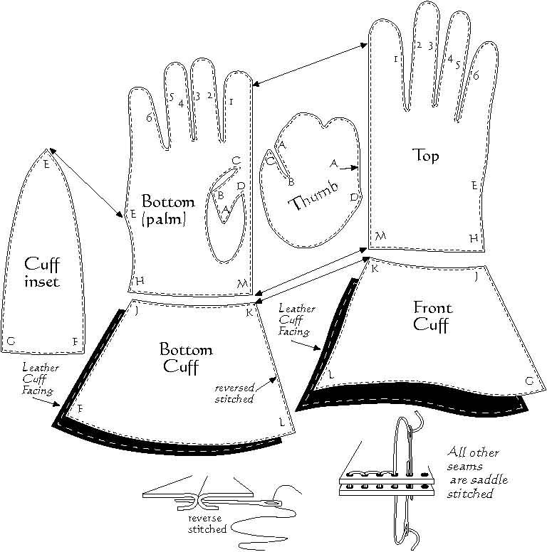 Main glove pattern | Costume Couture | Pinterest | Gloves, Sewing ...