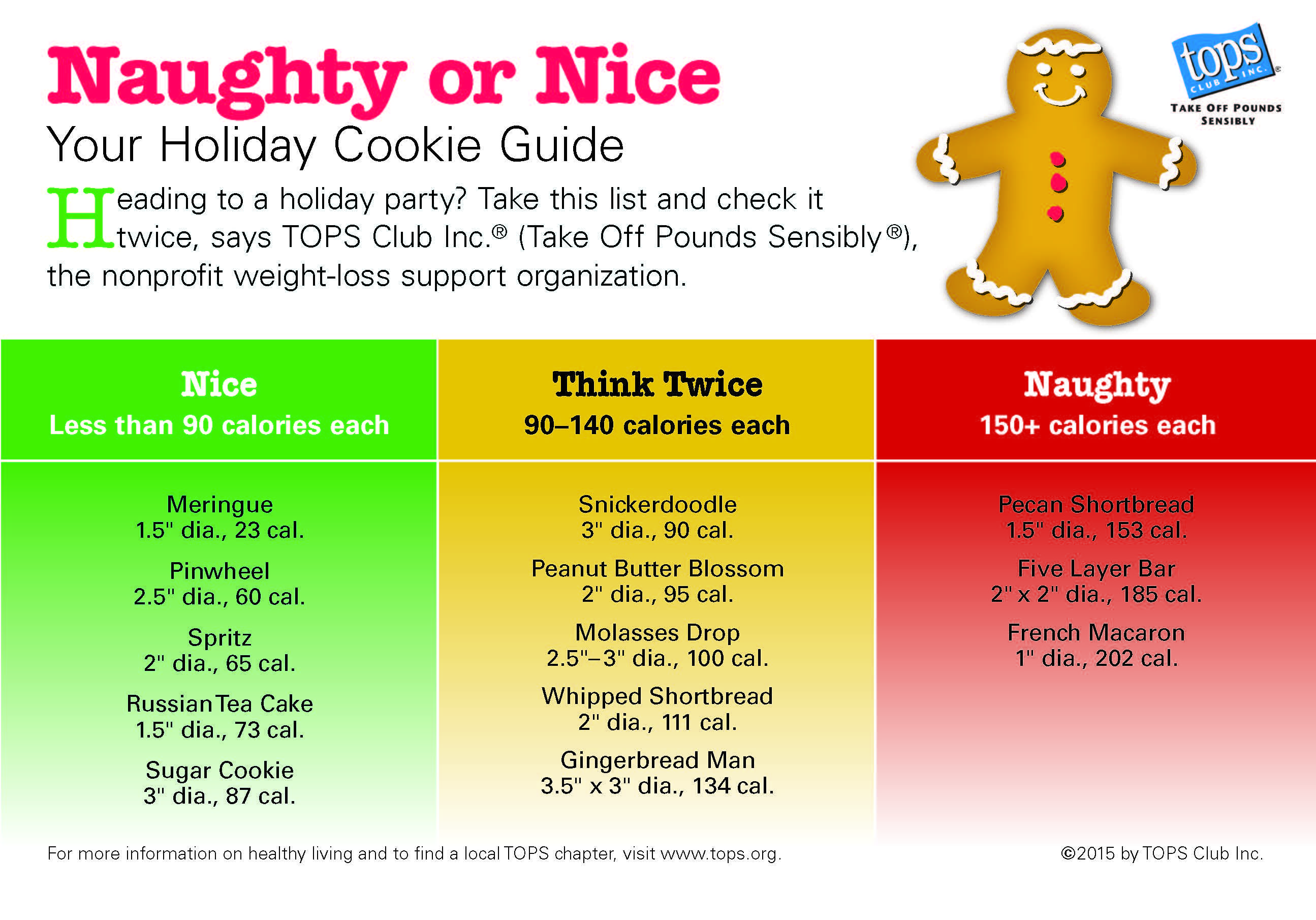 Pin On Tops Healthy Holiday Tips Recipes