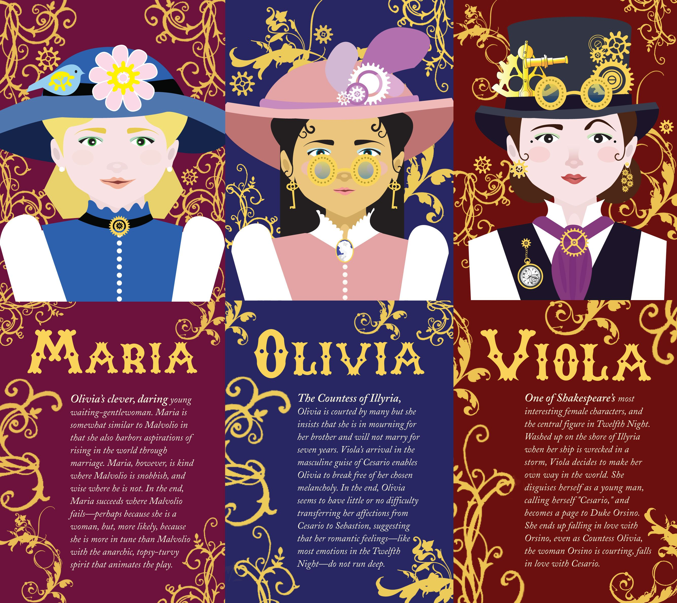 character analysis of viola in the twelfth night by william shakespeare Home → no fear shakespeare → twelfth night → characters no fear shakespeare twelfth night viola's poignant plight is the central conflict in the play.