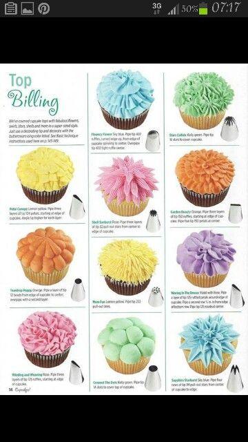 cupcakes #decoratingtips