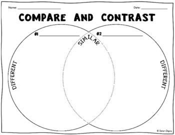 Venn diagram compare contrast worksheet ccuart Image collections