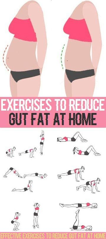 Effective Exercises to Reduce Gut Fat at Home..