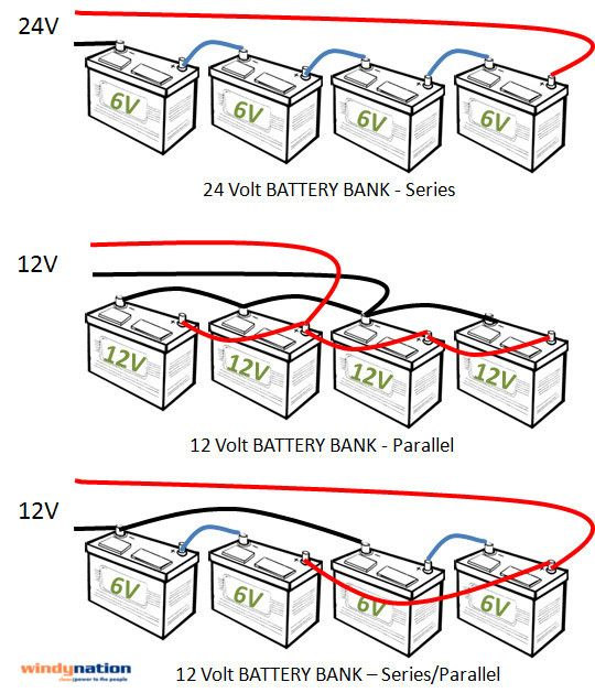 035ddb99d33cece5c3014955707f5fdc how configure battery bank web energija pinterest banks  at edmiracle.co