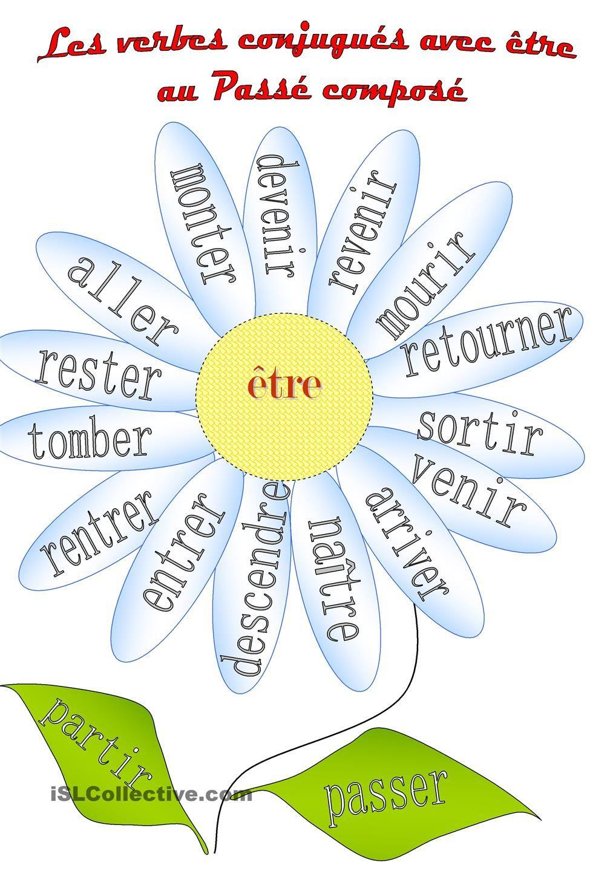 Epingle Sur Francais Primaire