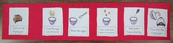 sequencing steps in making green eggs and ham #greeneggsandhamrecipe