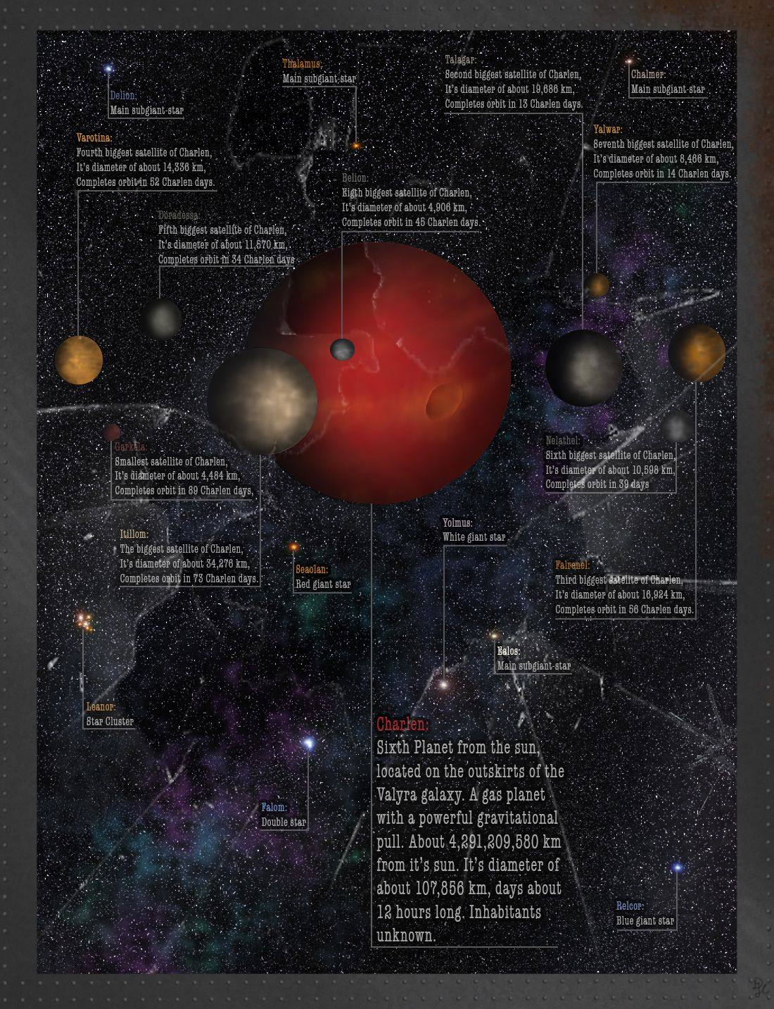 Charlen SyFy Space Concept Map Created By Domino Domino - Star map maker