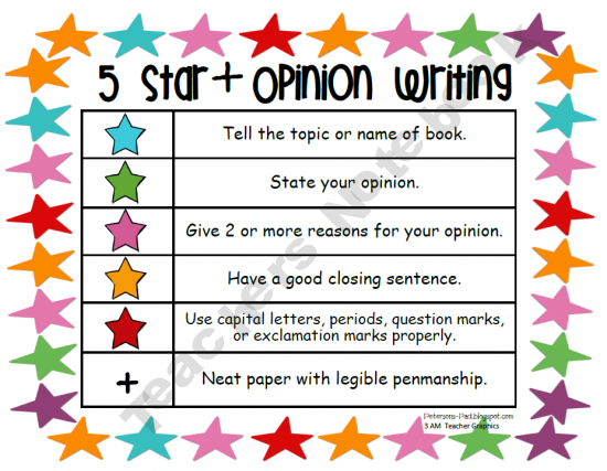 5 Star+ Writing Rubrics  --  Here are 3 rubrics for writing that go along with the new common core in writing for first grade. Students can see if their writing measures up by checking with the charts. There is a rubric for Opinion, Narrative, and Informative writing for 1st grade.