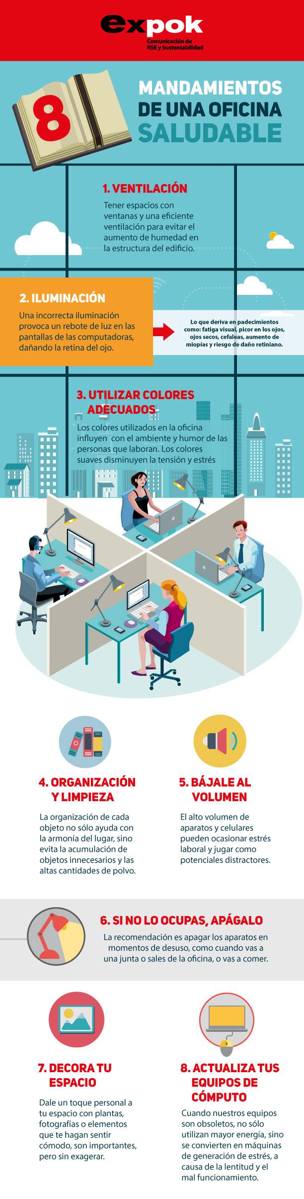 Alto Nivel refiere algunos mandamientos de una empresa para ofrecer a sus colaboradores una oficina de ensueño que contribuya a incrementar su productividad y satisfacción laboral. http://www.expoknews.com/8-mandamientos-de-una-oficina-saludable/
