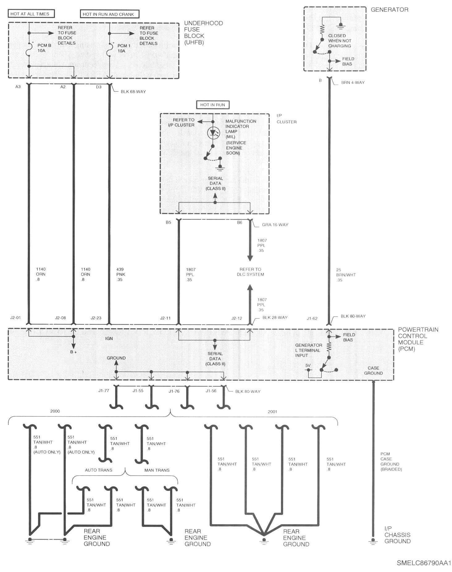 2000 Saturn Sl2 Radio Wiring Diagram from i.pinimg.com