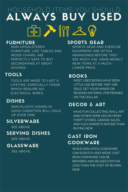 What Do You Actually Need For Your First Apartment?