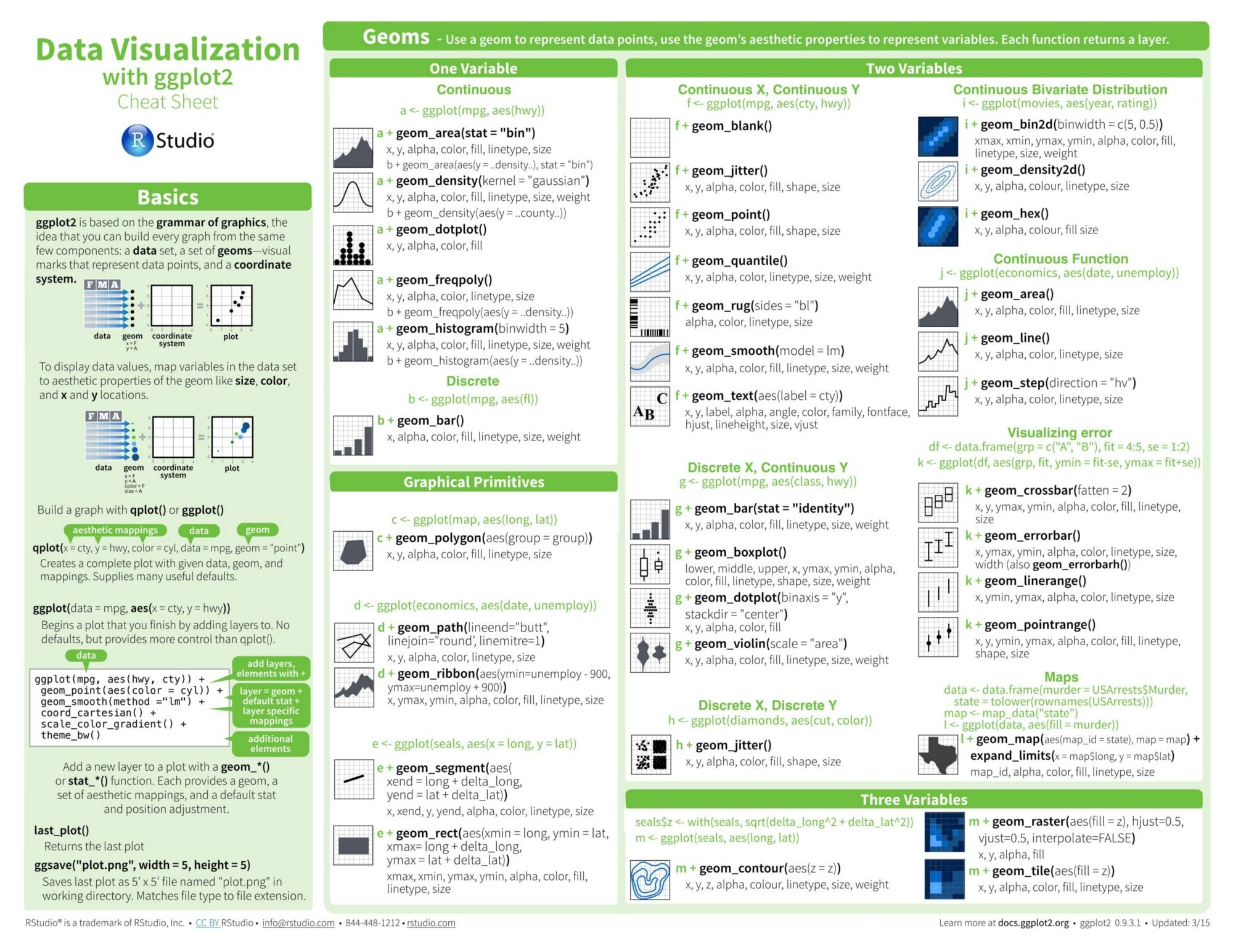 Essential Cheat Sheets For Machine Learning And Deep Learning