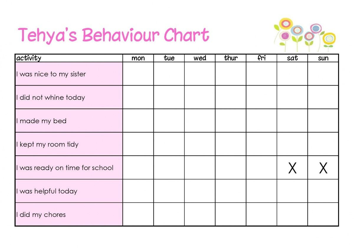 Behavior Charts Printable For Kids