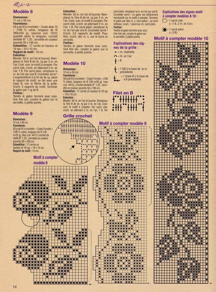 barrados_filet_001.jpg] | Puntas crochet | Pinterest | Ganchillo ...